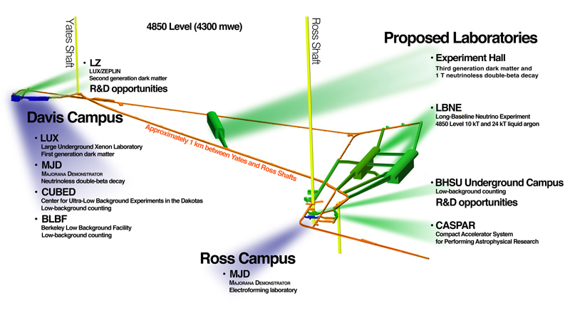 Map of Sanford Underground Research Facility