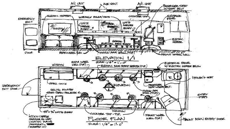 Interior design sketch of Omaha Public Schools' Mobile Learning Unit, designed by LEO A DALY