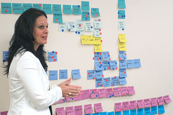 Using research and design thinking in healthcare
