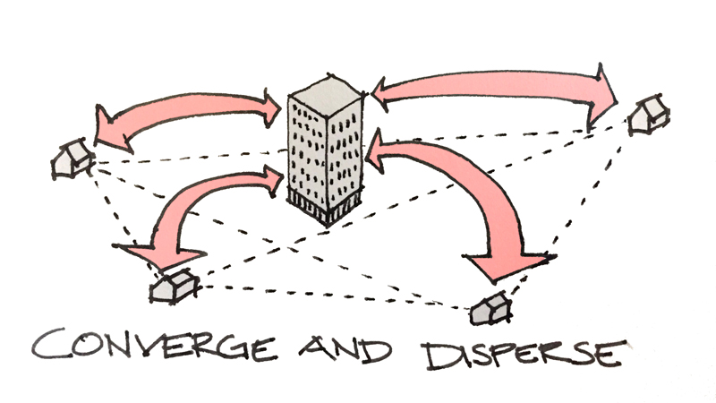 Converge and Disperse graphic